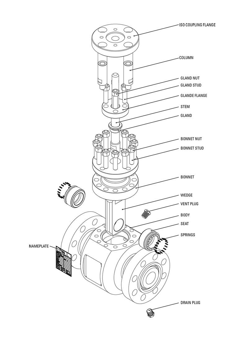 Standard material and parts